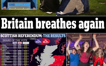 SCOTLAND SAYS NO! But clear poll result triggers a constitutional earthquake as Cameron opens door to devolution for the ENGLISH