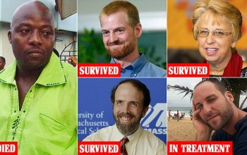 'Why Did all Others Survive? Family of First US Ebola Victim say he received unfair treatment