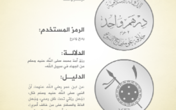 Photos: ISIS announces its own currency