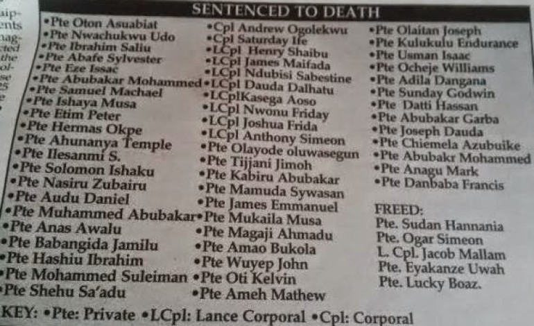 List of 54 Nigerian soldiers sentenced to death